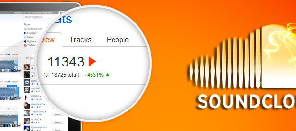 Beginners Guide to Get More SoundCloud Plays and Downloads